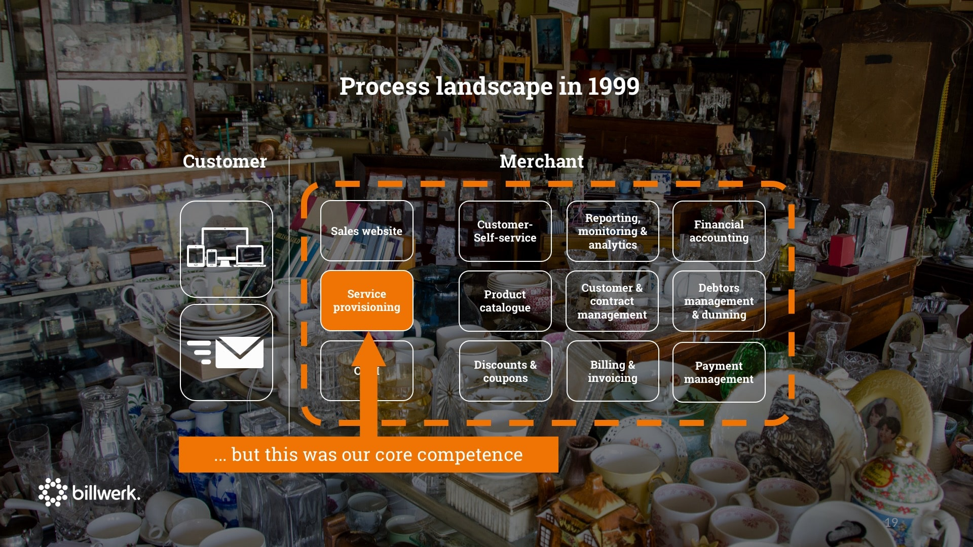 Keynote Saastock | CEO Dr. Ricco Deutscher | Process Landscape in 1999