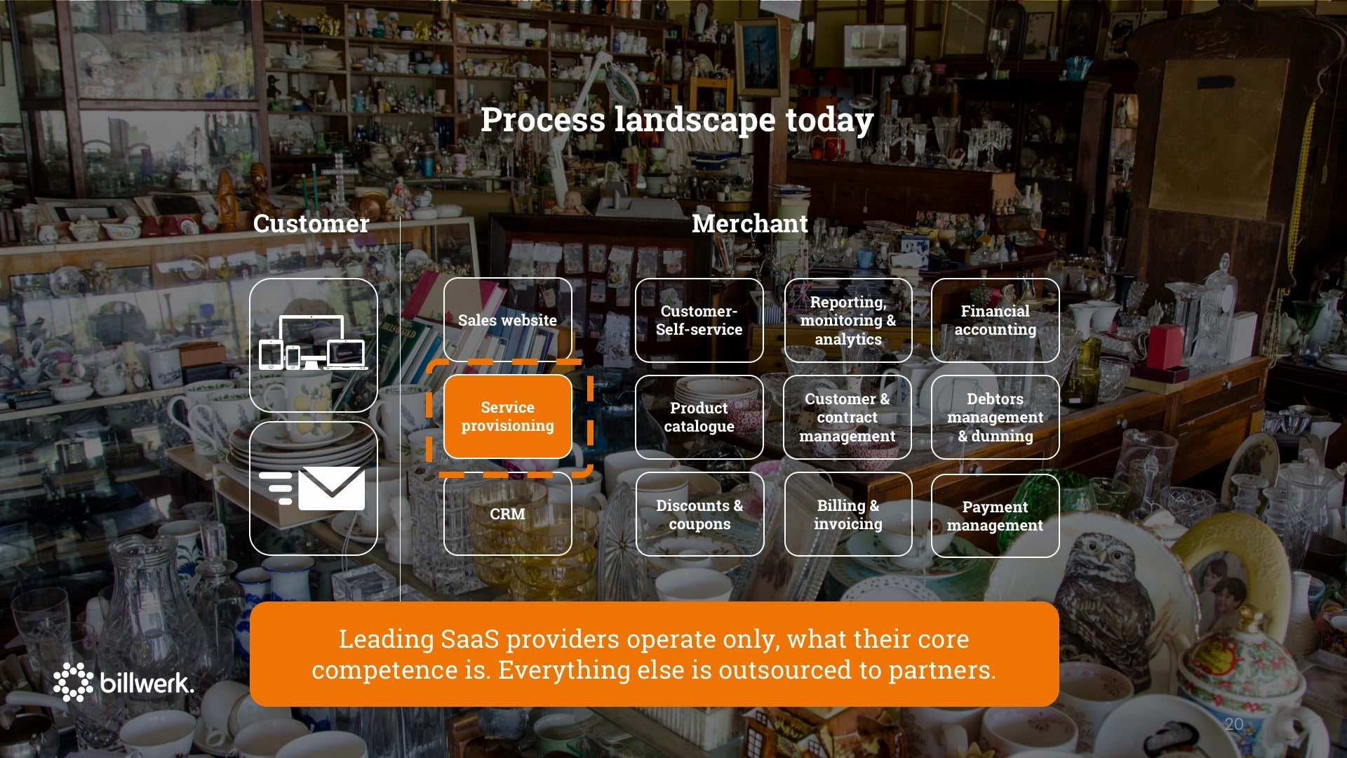 Keynote Saastock | CEO Dr. Ricco Deutscher | Process Landscape Today