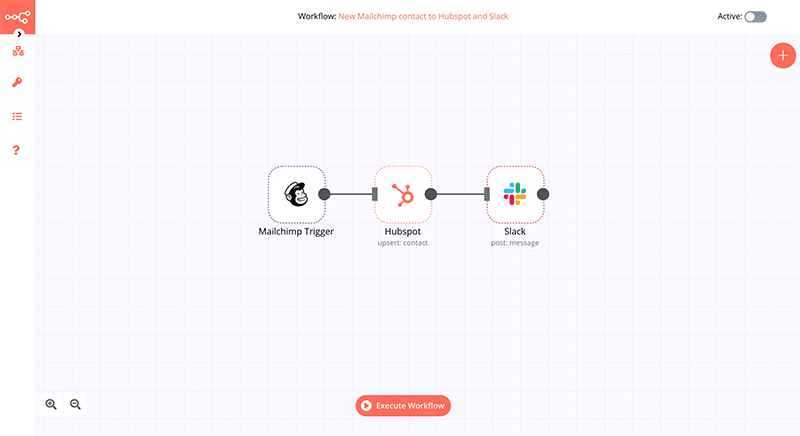 n8n | Workflow Automation | Software | Integration